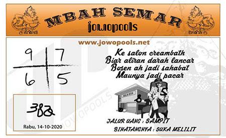 Syair Mbah Semar SGP Rabu 14 Oktober 2020