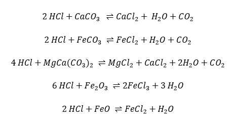 Acidificación en yacimientos de areniscas reacciones comunes al HCl