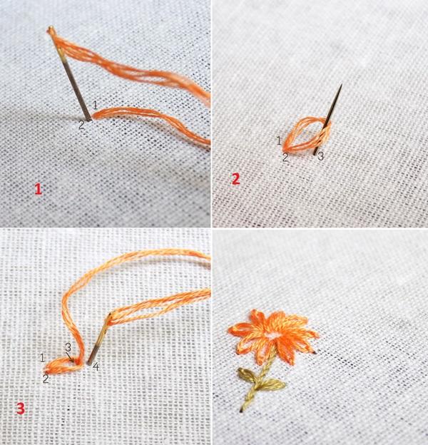 Hướng dẫn thêu mũi lazy daisy