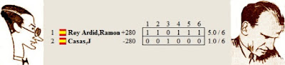 Match de ajedrez Dr. Rey vs. Casas