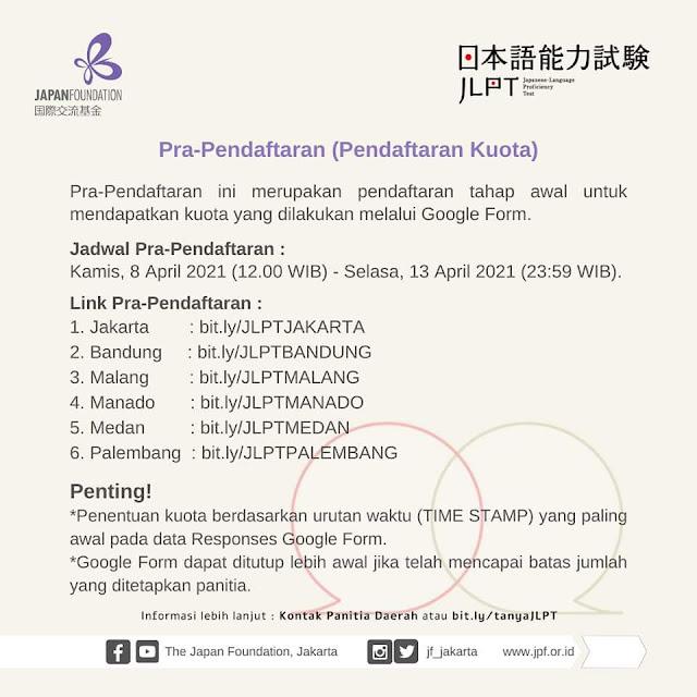 Daftar JLPT 2021 Indonesia