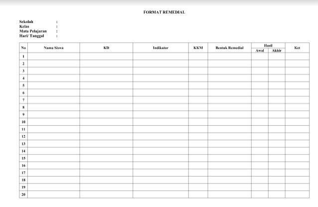 Format Remedial dan Pengayaan SD, SMP, SMA