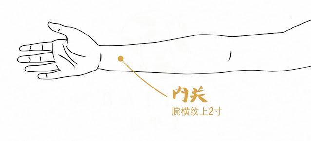 """五大中醫養生穴,原來人體自帶""""解藥"""",安神養顏(止痛)"""