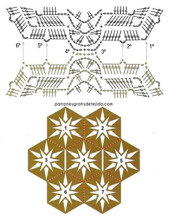 como-se-unen-los-hexagonos-crochet