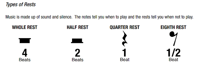 belajar not balok, belajar gitar, tips gitar, not balok, not balok pada gitar, tanda istirahat not balok