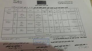 جدول توزيع منهج اللغة العربية الجديد للصف الاول الثانوى 2020