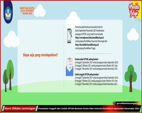 Perubahan Unggah dan Unduh SPTJM Bantuan Kuota Data Internet Kemdikbud September-November 2021