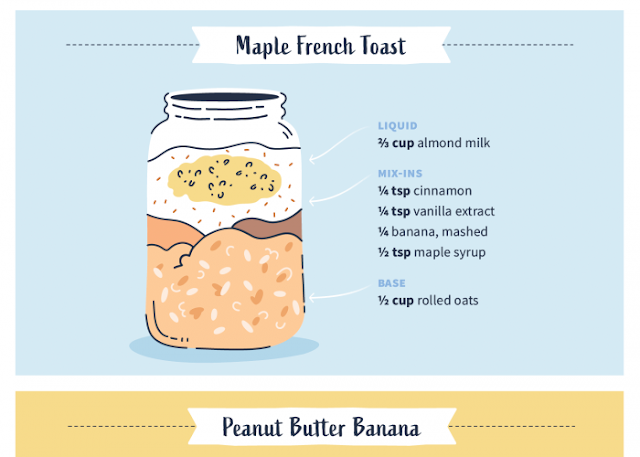 Healthy Overnight Oats Recipes #infographic,overnight oats,overnight oats recipe,overnight oats recipes,how to make overnight oats,oats,overnight oatmeal recipes,healthy recipes,healthy breakfast recipes,overnight oatmeal,overnight oats for weight loss,healthy overnight oats,healthy oats recipe,healthy breakfast ideas,healthy breakfast,overnight oatmeal recipe,healthy recipe,oatmeal recipe,healthy weight loss recipes,easy overnight oats,oatmeal recipes,healthy