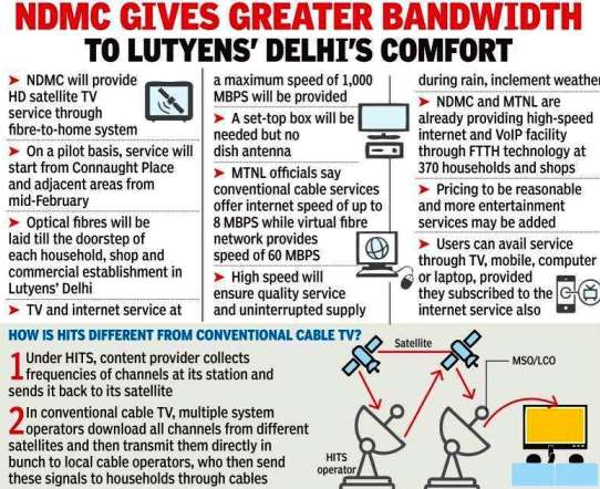 Cable Companies In My Area >> Coming Soon Best Tv Service Provider Ndmc Smart Hd Cable Tv