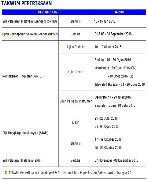 Exam dates Malaysia as published by Ministry of Education Malaysia