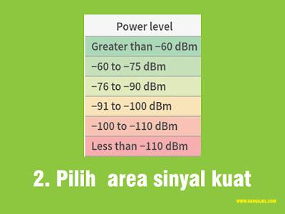 kekuatan-sinyal, dbm-signal-strength, asu-signal