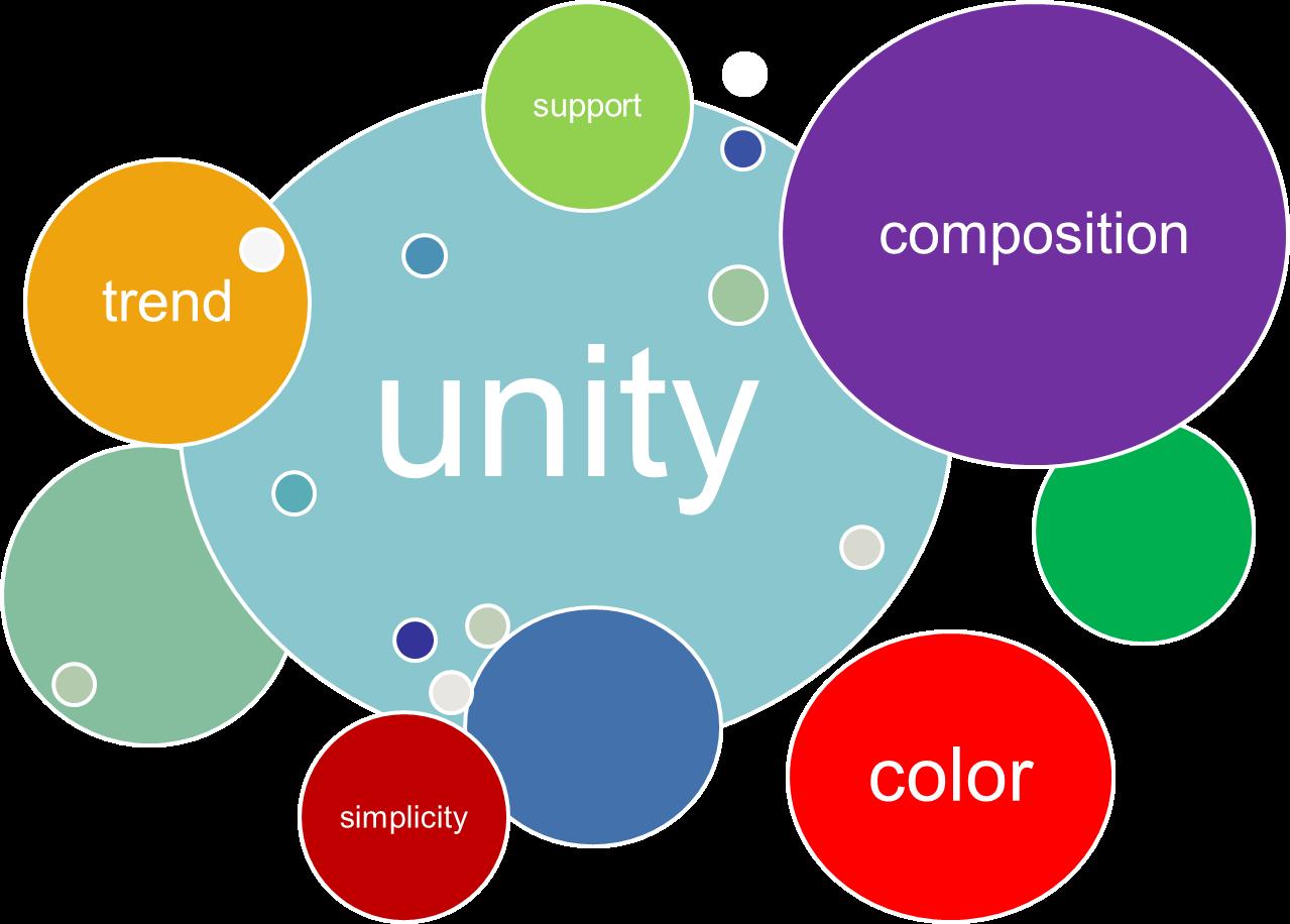 The basic principles of graphic design | GRAPHIC DESIGN ...