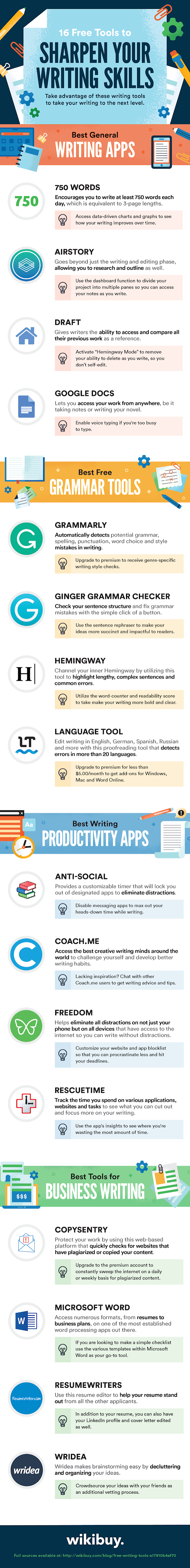 16 Free Tools to Sharpen Your Writing in 2020 #Infographic