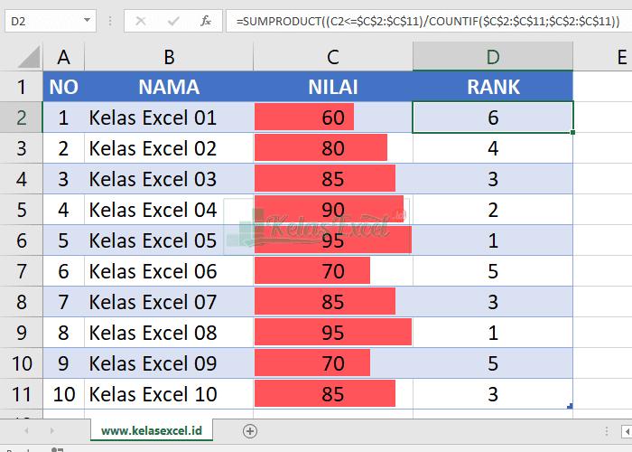 Cara membuat rangking tanpa lompat di Excel