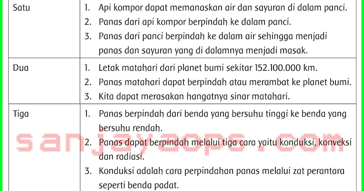 Kunci Jawaban Warangka Basa Sunda Kelas 4 Halaman 26