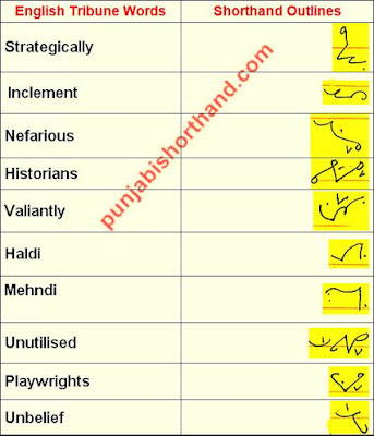 english-shorthand-outlines-26-October-2020