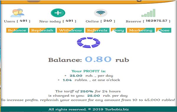 Legit-Turbobiz Review With Payment Proof