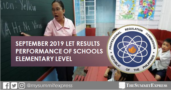 September 2019 LET Results: Performance of schools Elementary
