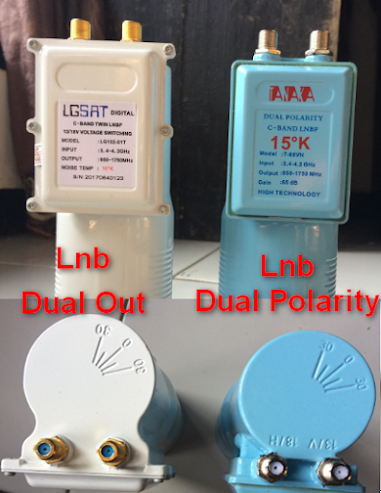 Lnb Dual Out dan Dual Polarity