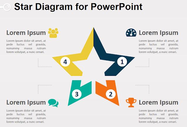 mẫu diagram template powerpoint dep