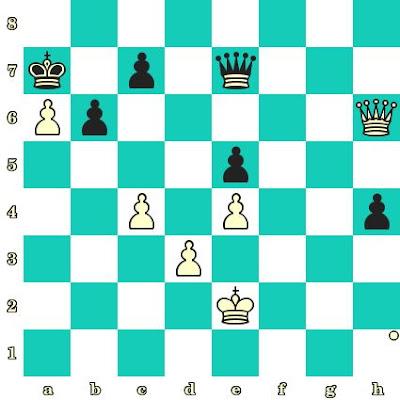 Les Blancs jouent et matent en 2 coups - Peter Svidler vs Vassily Ivanchuk, Moscou, 2008