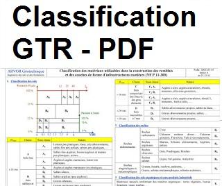 Résumé de classification GTR du sol avec des tableaux récapitulatifs.