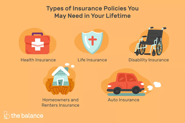 What Are the 5 Types of Insurance You Need in 2021?