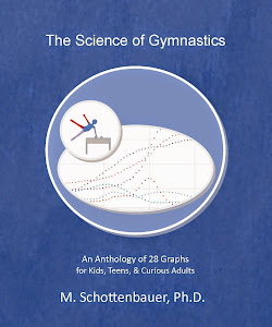 Sport Science Lab Manuals