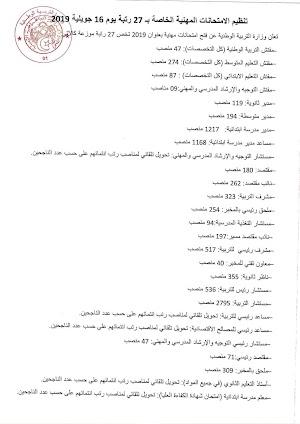 الامتحانات المهنية 16 جويلية 2019 تخص 27 رتبة