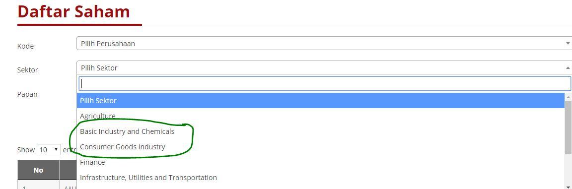 Cara Mencari Perusahaan Manufaktur Yang Terdaftar Di Idx