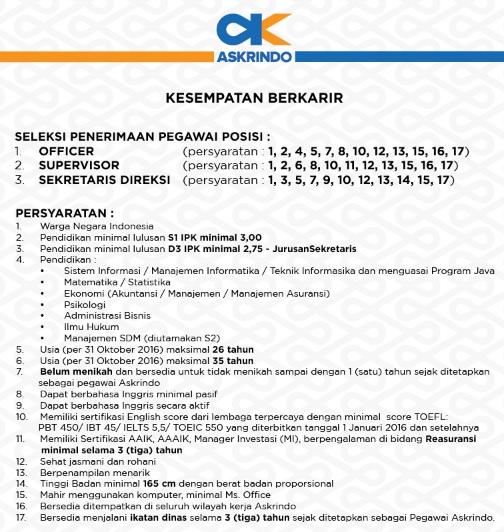 Lowongan Kerja BUMN PT Asuransi Kredit Indonesia (Persero) Hingga 7 November 2016