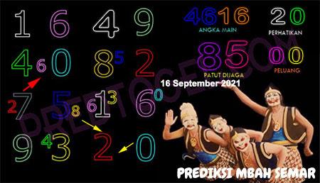 Prediksi Mbah Semar HK Kamis 16-09-2021