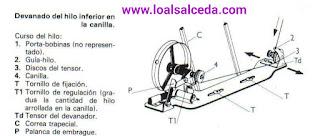 Como enhebrar hilo en devanador máquina de coser industrial
