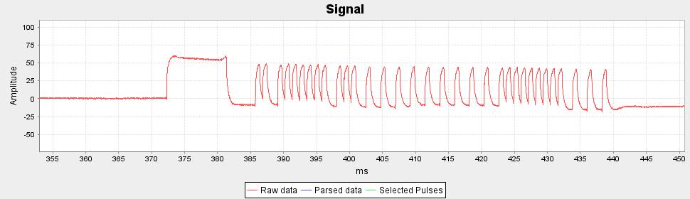 IR waveform in Nethome Protocol Analyzer