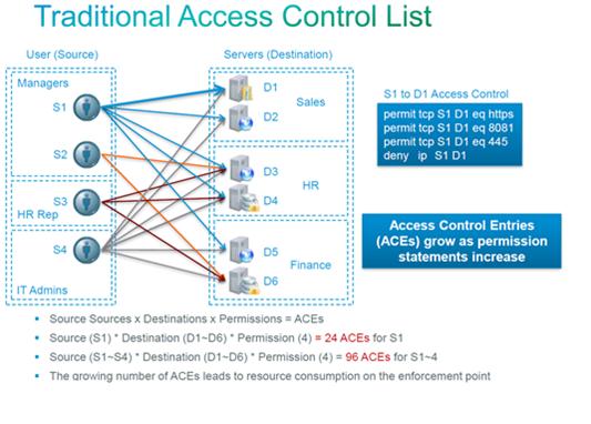 Cisco Preparation, Cisco Tutorial and Material, Cisco Career, Cisco Exam Prep, Cisco Career, Cisco Guides
