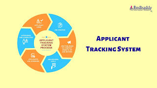 ATS (Applicant Tracking System)