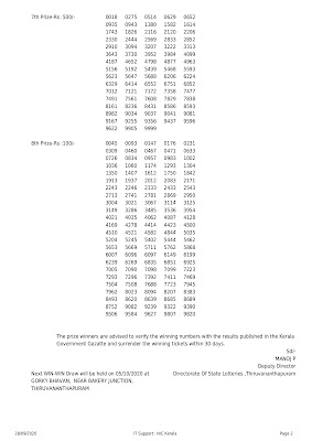 Kerala Lottery Official Result on 28.09.2020 Win Win -583 part-2