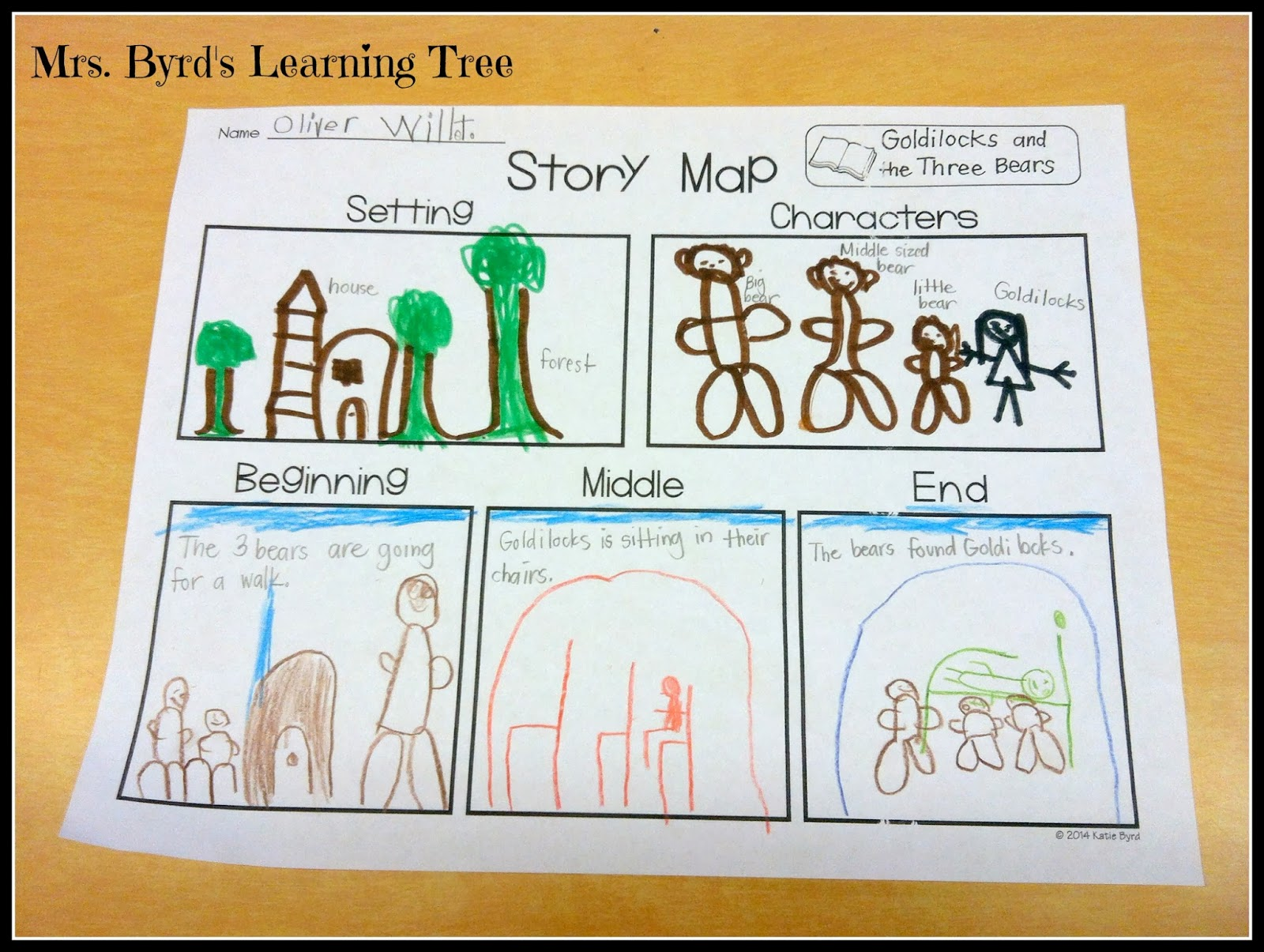 Mrs Byrd S Learning Tree January