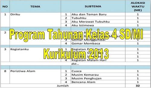 Program Tahunan Kelas 4 SD/MI Kurikulum 2013