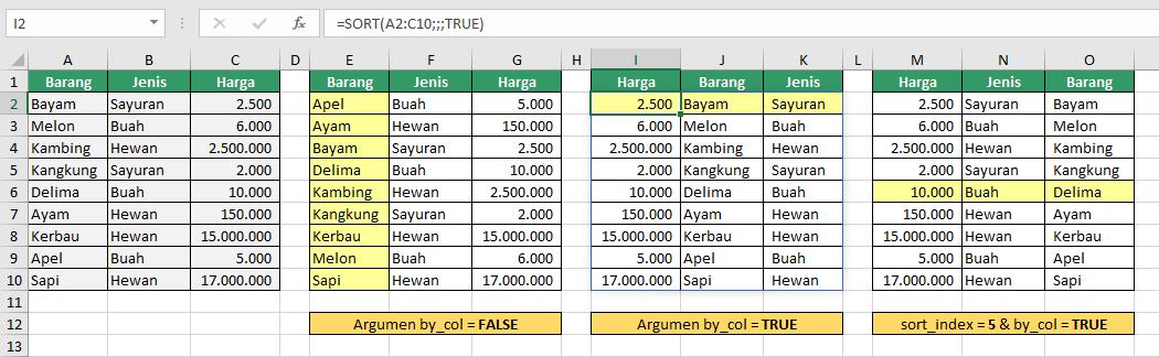 Contoh Fungsi Excel SORT untuk mengurutkan data otomatis di Excel