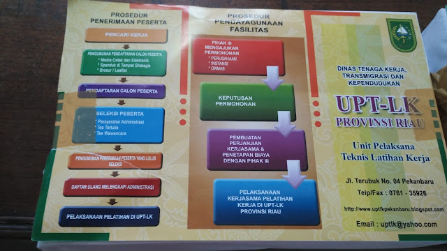 Brosur Unit Pelaksana Teknis Latihan Kerja