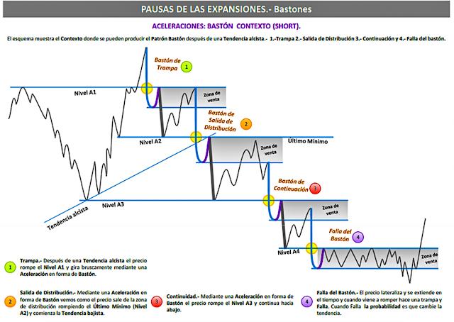 Forex.se exchange rates