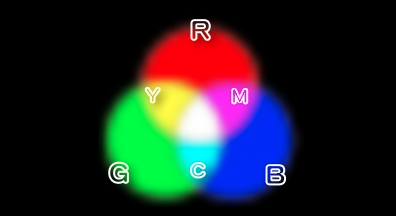 R・G・B が重なって光ると