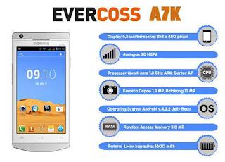 Cara Flash Evercoss A7K Via PC - Mengatasi Bootloop