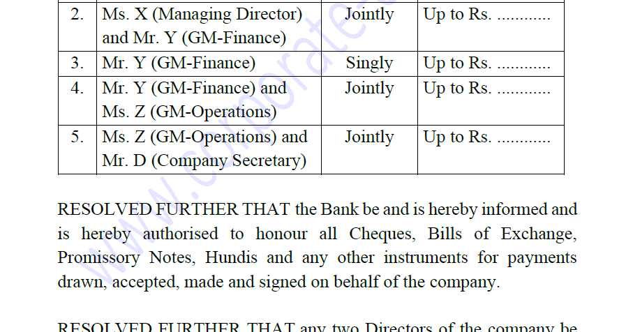 Board Resolution Change in Bank Account Authorised Signatory