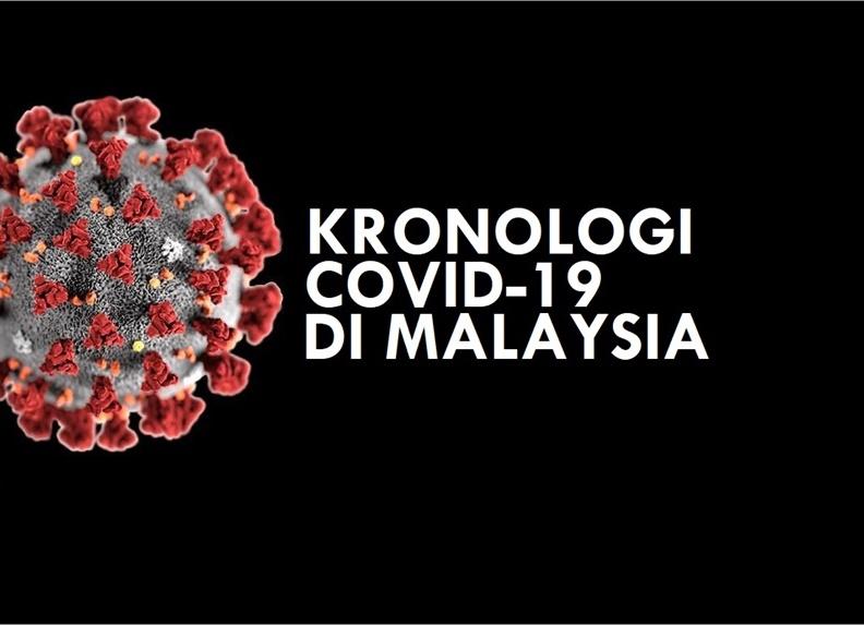 Status Terkini Covid-19 Di Malaysia