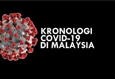 KRONOLOGI WABAK COVID-19 DI MALAYSIA ( JANUARI - FEBRUARI )