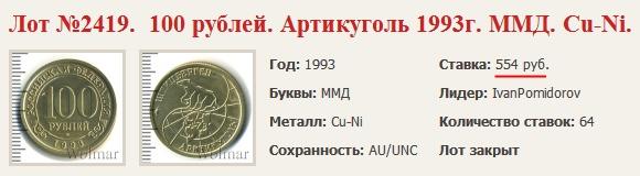 Цена 100 рублей 1993 года (Арктикуголь)