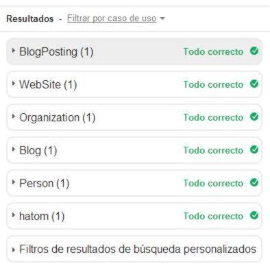 todos los esquemas usados en el blog