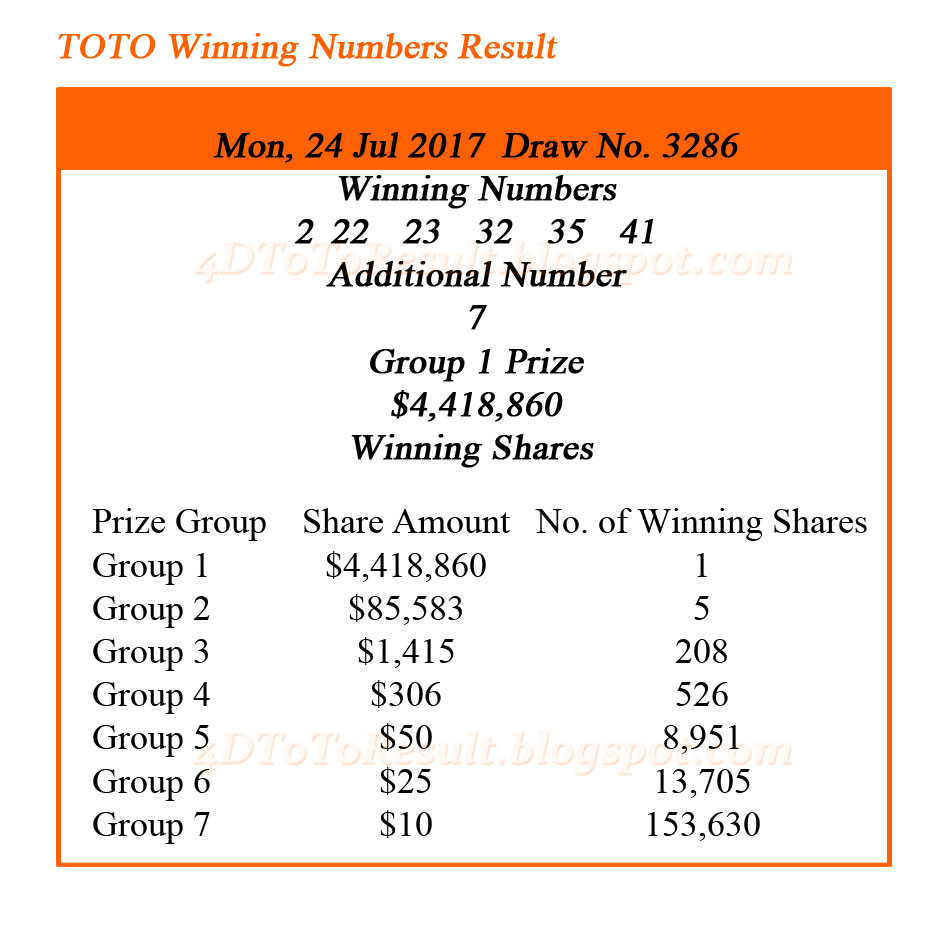 Singapore Pools TOTO Results 24 July 2017 | 4D Results | Big